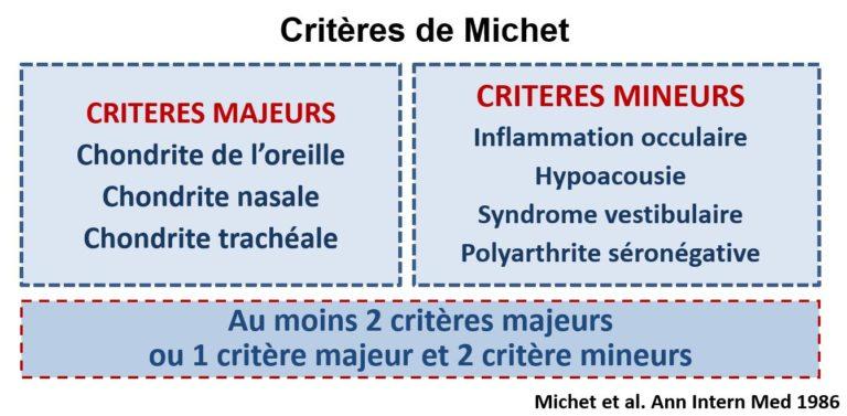 Critères de michet polychondrite PCA